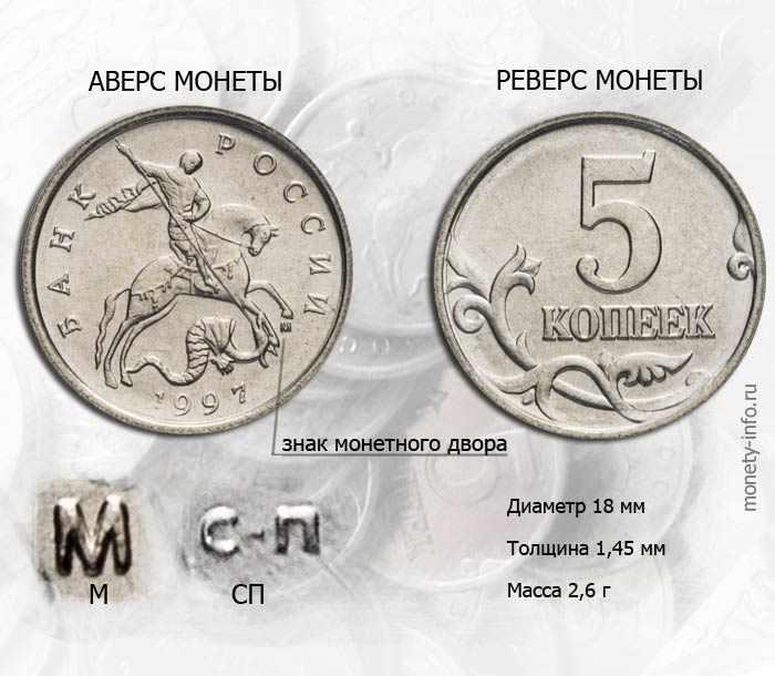 какие монеты 5 копеек ценятся таблица