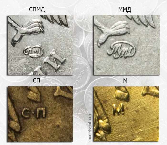 Какие современные монеты России ценятся сегодня и их стоимость