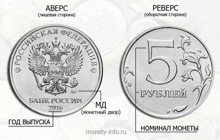 каталог современных монет России с ценами