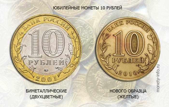 Каталог юбилейных 10 рублей