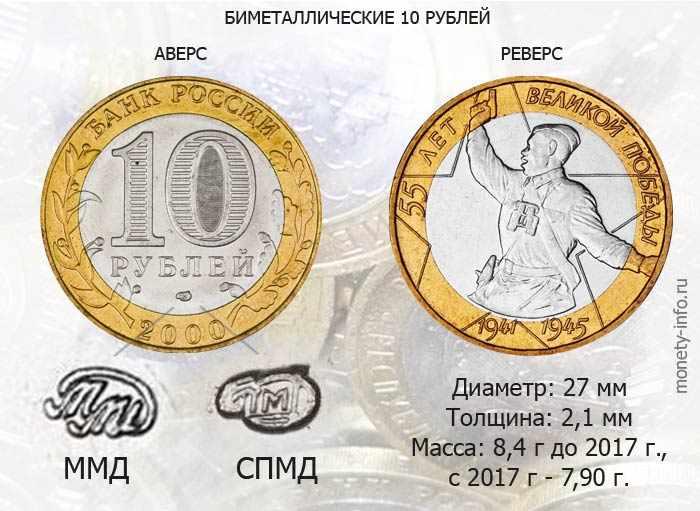 биметаллическая 10-рублевая монета