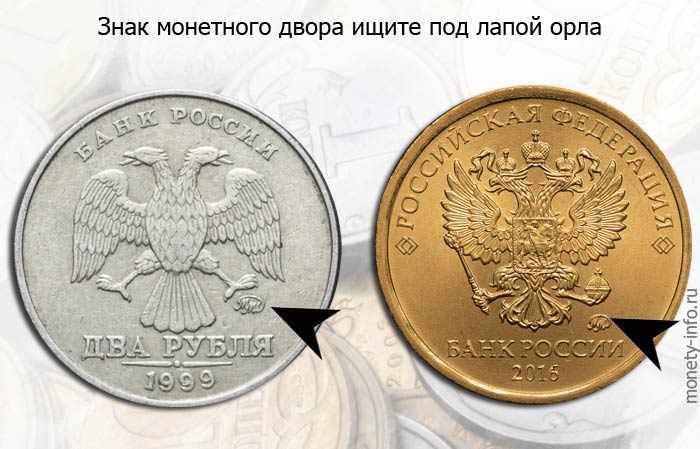 место обозначения монетного двора на российских монетах