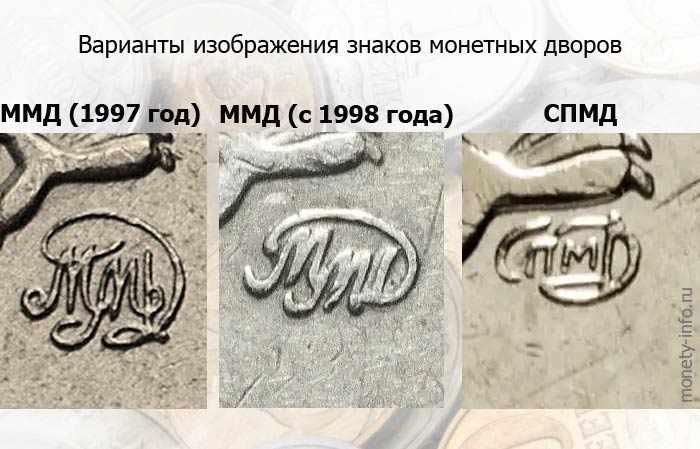 что означают буквы на монетах