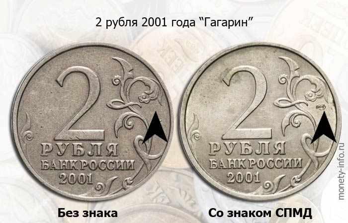 монета без знака монетного двора