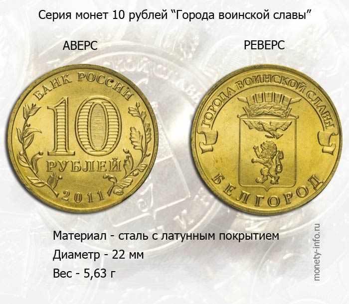 список юбилейных монет 10 рублей города воинской славы