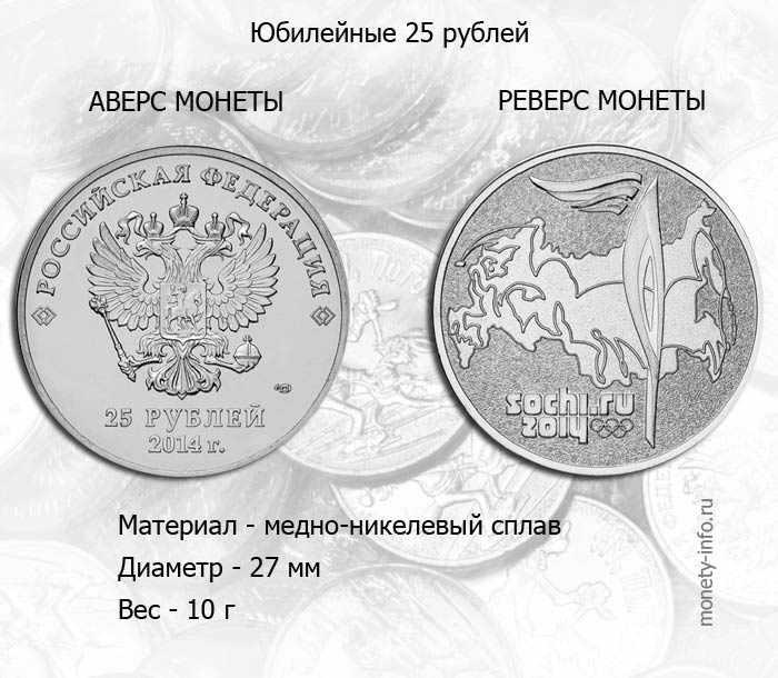 Каталог юбилейных 25 рублей