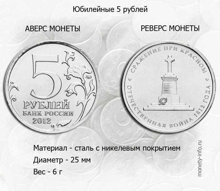 Каталог юбилейных 5 рублей