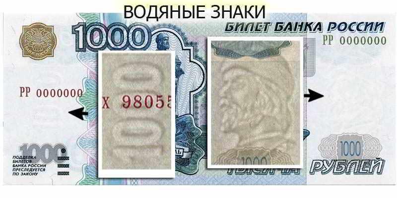 что изображено на банкноте старого образца