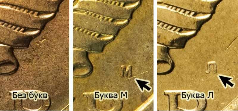 буквы М и Л на советских копейках