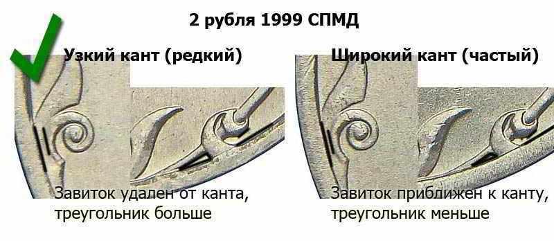 2 рубля 1999 года СПМД с узким кантом