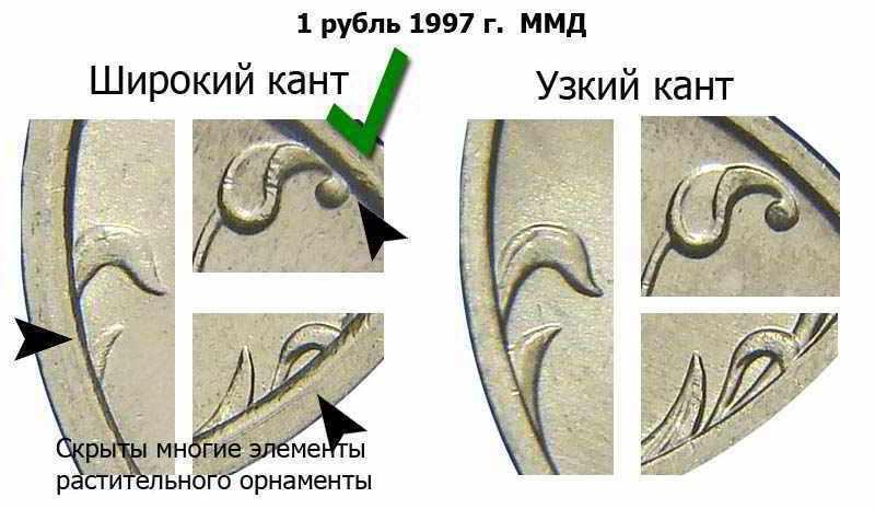 сколько стоит 1 рубль 1997 года с широким кантом