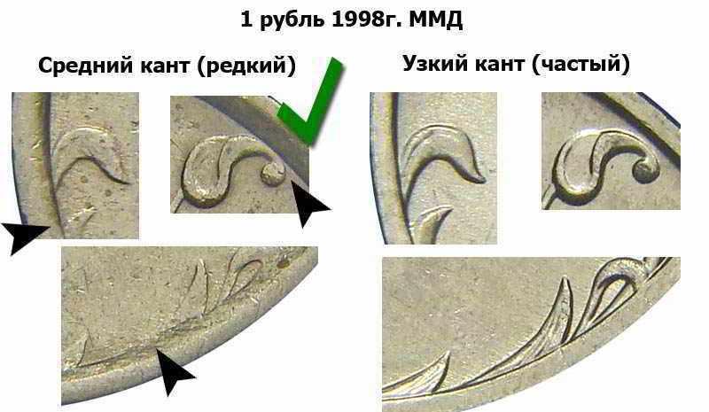 1 рубль 1998 года с широким кантом