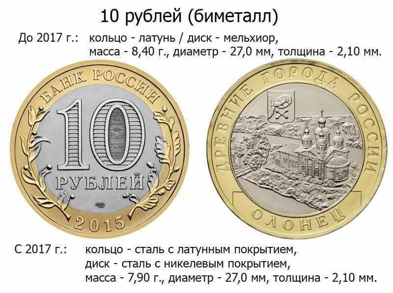характеристики биметаллических юбилейных монет 10 рублей