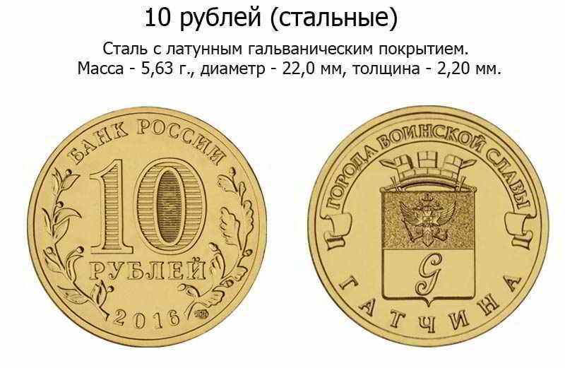 отличия стальных юбилейных монет 10 рублей