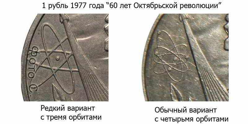 дорогой юбилейный рубль 1977 года