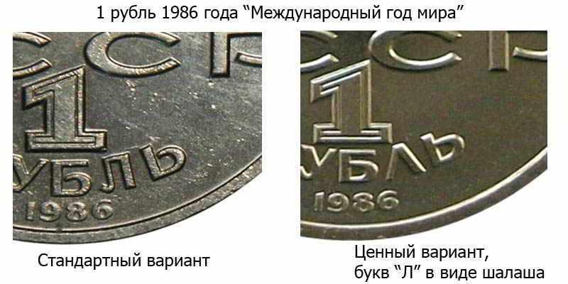 юбилейная монета СССР 1986 года