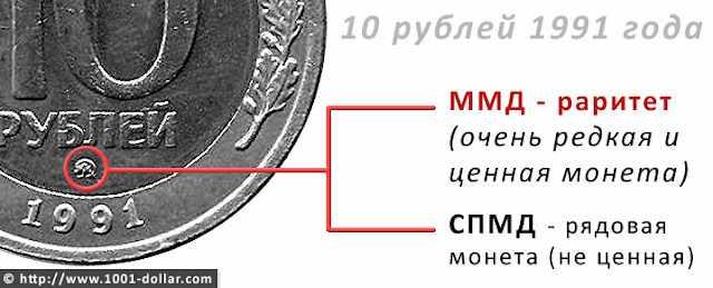 Ценная и не ценная монета 10 рублей 1991 года