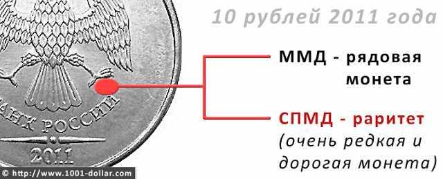 Ценные и не ценные 10 рублей 2011 года