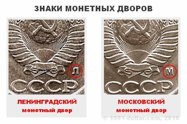 Знак монетного двора