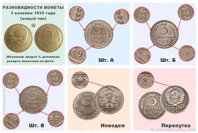 Разновидности трех копеек 1935 года (нового типа)