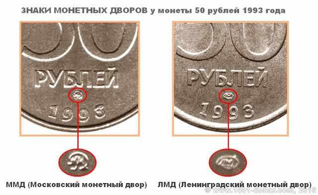 Знаки монетных дворов на монете 50 рублей 1993 года