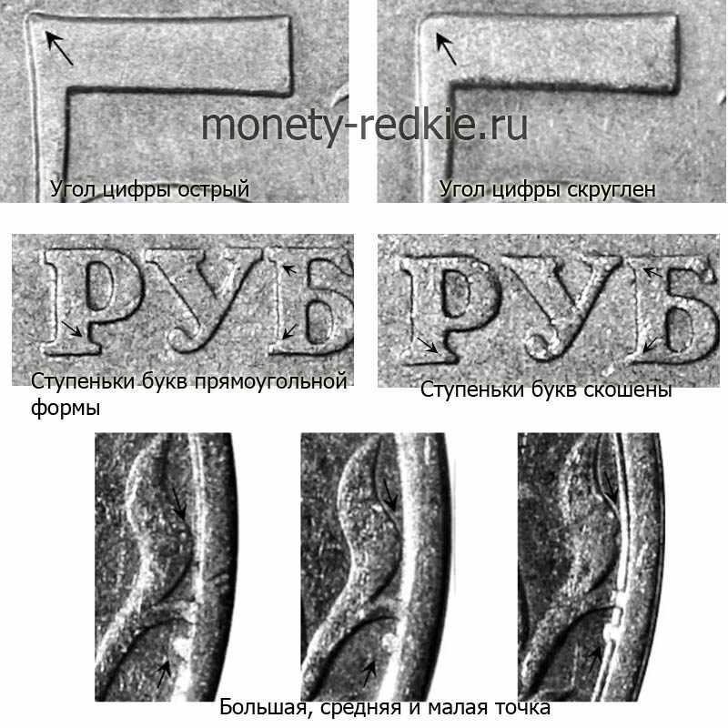 разновидности пяти рублей 1997 года СПМД