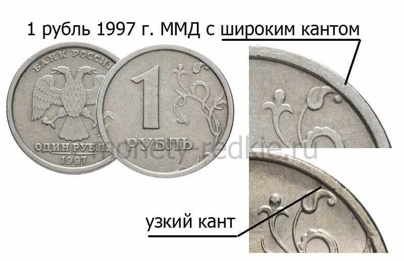 Дорогостоящий 1 рубль 1997 ММД с широким кантом