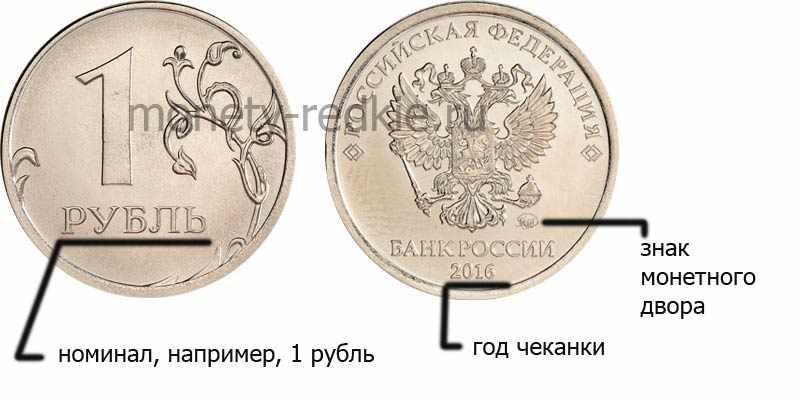 как выглядят редкие варианты монет
